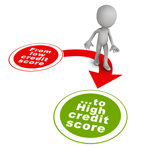 Using a Credit Card to Improve Your Credit