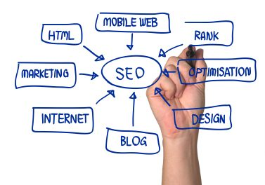 best seo services in australia