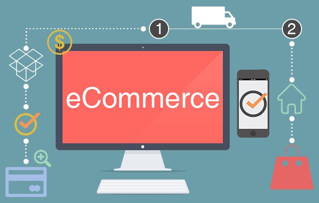 eCommerce Optimisation Steps